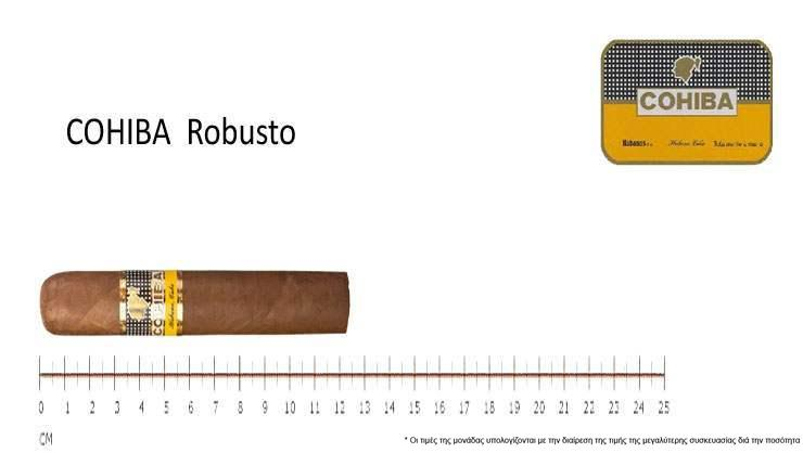 COHIBA Robustos