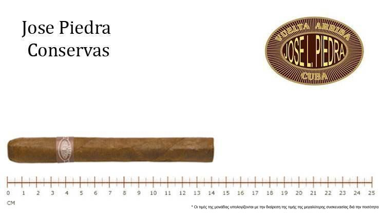 Jose L Piedra Conservas